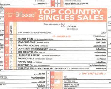 "Billboard - ""Almost There"""